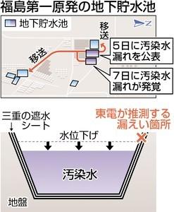 地下貯水池図解[1].jpg